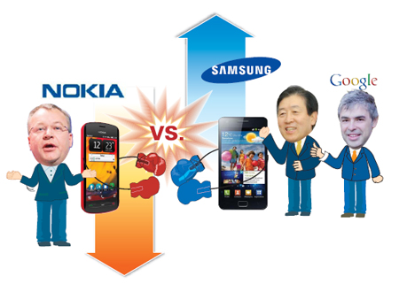 Nokia No Longer In Top 5 SmartPhone Manufacturers