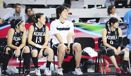 Чемпионат южной кореи по баскетболу прогноз