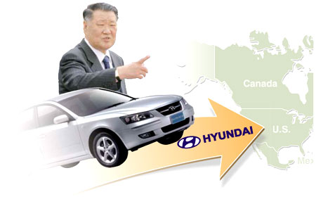 Hyundai Motor Spurs Drive in North America