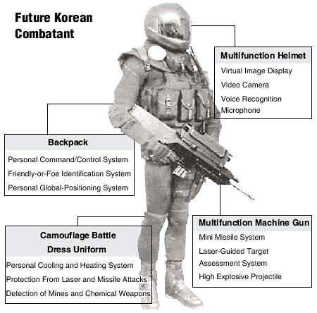 Military to develop high tech combat uniform