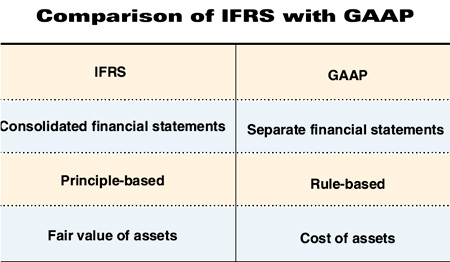universal accounting standards The financial accounting standards board (fasb) and the international  to  epistemic-pragmatism (general or universal principles that extend from ideas and .