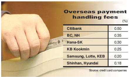 how to use credit card overseas