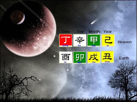 Study of world religions