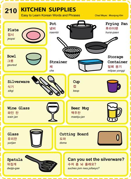 210 Kitchen Supplies