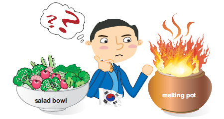 salad bowl vs melting pot Melting pot or salad bowl in multicultural societies there are different models of racial integration the usa is traditionally called a melting pot because with time, generations of immigrants have melted together.