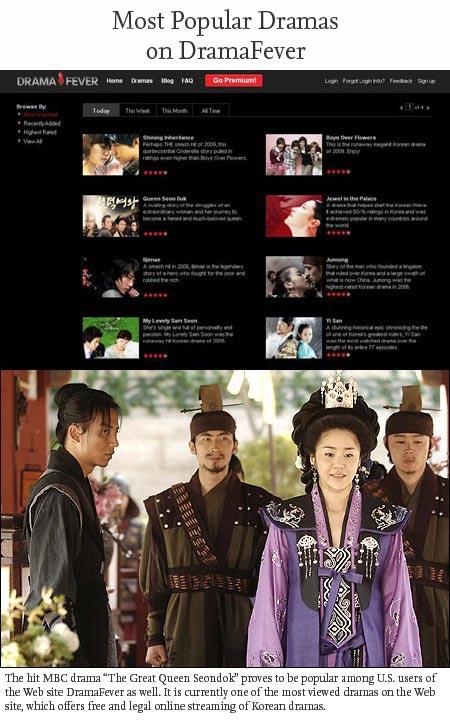 Korean Drama Fever Spreads Among US Fans