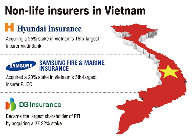 KB Insurance joins M&A race in Vietnam on