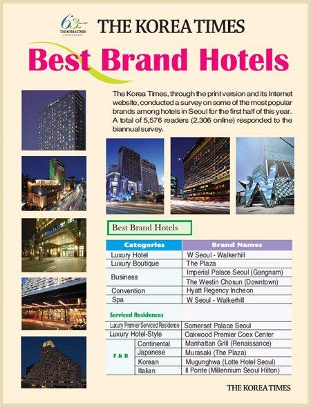 W Seoul Walkerhill Voted Luxury Hotel