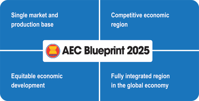 Asean chief vows political economic reforms aec and its 2025 blueprint are testament not only to this collective commitment but also to the importance accorded by the 10 member states to further malvernweather Images