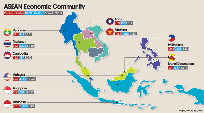 an analysis of the asean regional forum politics essay Asean political - security community asean economic community  (aec) in 2015 is a major milestone in the regional economic integration agenda in asean.