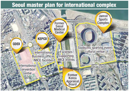 COEXJamsil areas to become multipurpose complex