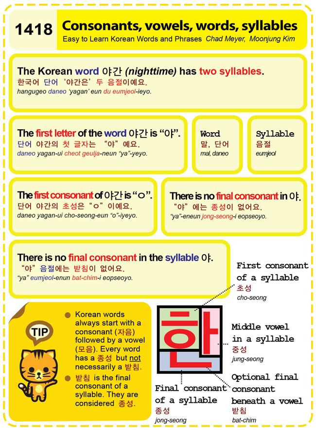 1418 consonants vowels words syllables. Black Bedroom Furniture Sets. Home Design Ideas