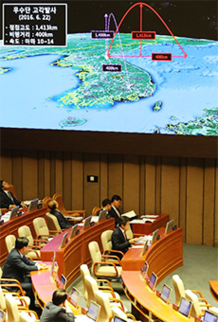 Lawmakers receive explanations about North Korea's missile capability during an interpellation session at the National Assembly, Wednesday. / Yonhap