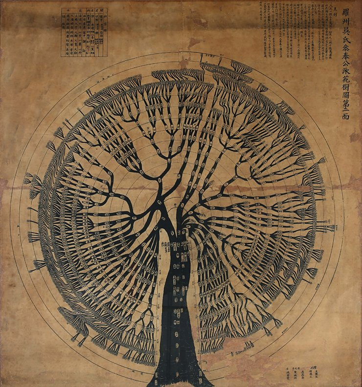 Family Tree Painting of Naju Oh Clan / Courtesy of National Library of Korea