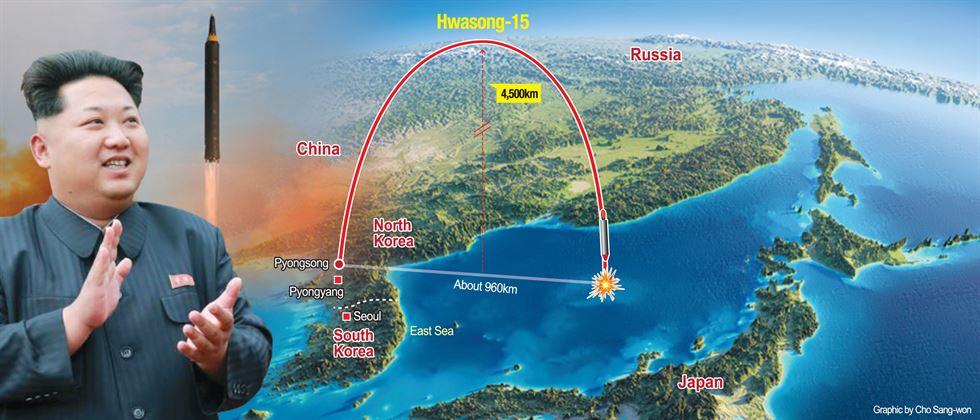 Icbm Travel Time North Korea To Us