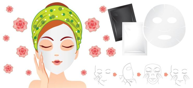 Using a facial sheet mask 15 minutes a day can help you get healthier skin. / Graphic by Cho Sang-won