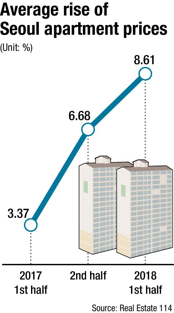 Apartments in Songpa District, Seoul, are shown in this photo. Housing prices in key areas of Seoul, including Songpa, rose steeply despite government regulations. / Yonhap