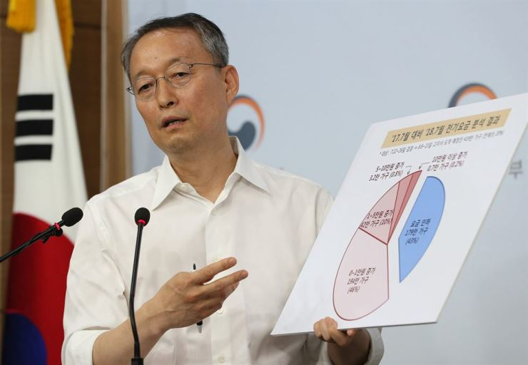 Minister of Trade, Industry and Energy Paik Un-gyu speaks during a press conference at the Government Complex in Seoul, Tuesday. / Yonhap