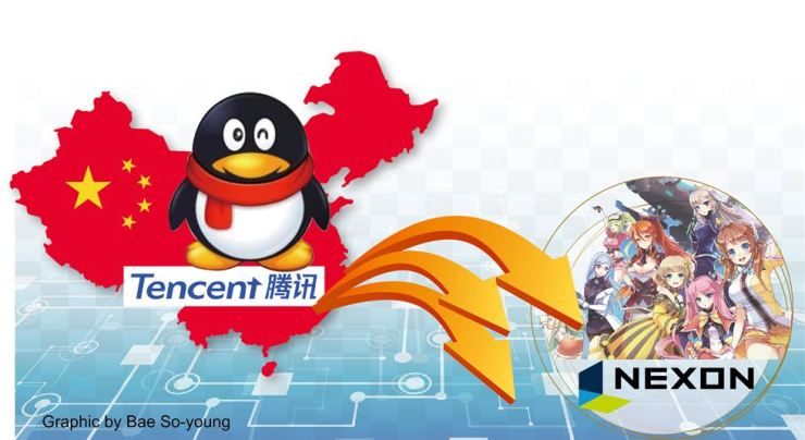 Tencent poses growing threat to Korean game industry