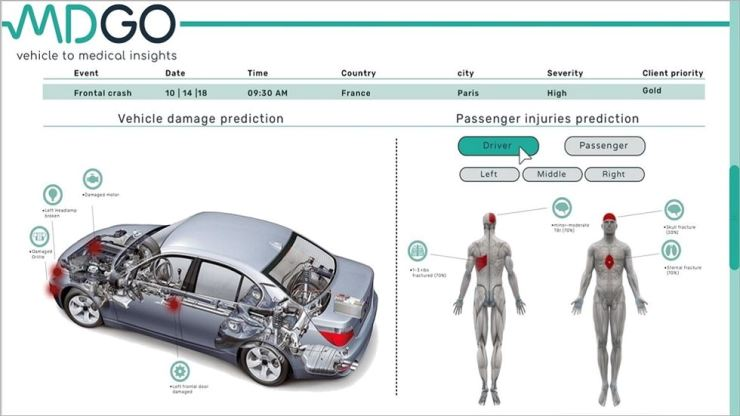 A model form of MDGo's vehicle passenger medical report / Courtesy of Hyundai Motor
