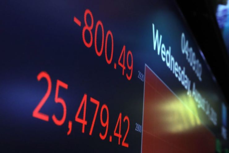A board above the trading floor of the New York Stock Exchange shows the Dow Jones Industrial Average closing number, Wednesday (local time). / AP-Yonhap