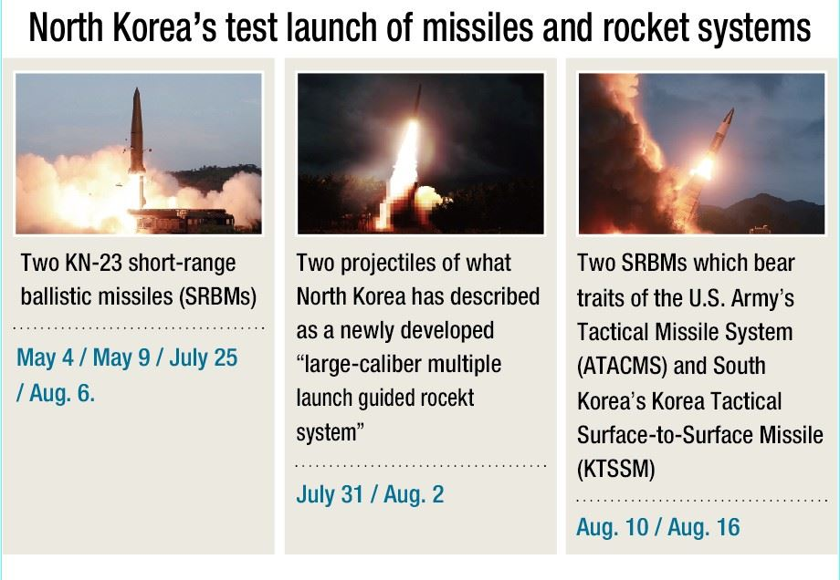 These undated photos released by the North's state-run Korean Central News Agency (KCNA) and Korean Central Television (KCTV) show a North Korean missile speculated to be a KN-23 being launched on July 25, left, and what the North has described as a test launch of a 'newly developed large-caliber multiple launch guided rocket system' on July 31. KCNA and KCTV via Yonhap