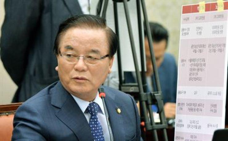 Rep. Jeong Kab-yoon of the Liberty Korea Party