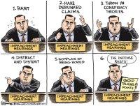 GOP impeachment strategy