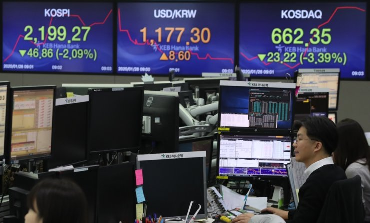 Dealers at KEB Hana Bank work in front of electronic boards showing local stock market indexes and a don-dollar exchange rate in Seoul, Tuesday. The benchmark KOSPI closed at 2,176.72 points, down 3.09 percent from the previous trading day, amid fears that a coronavirus would rock the global economy. Yonhap