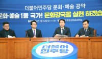 Ruling party to introduce unemployment insurance systems for artists