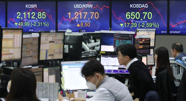 Dealers at Hana Bank in central Seoul look into monitors as the stock market fluctuates, Monday. / Yonhap