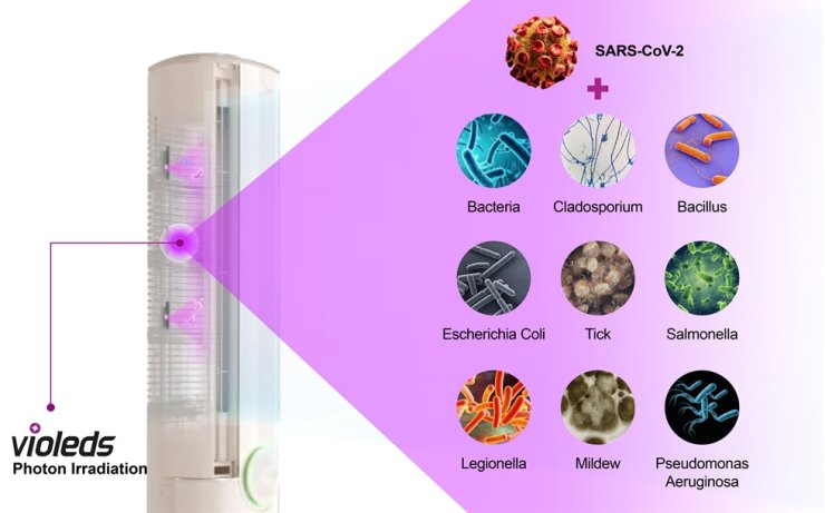 This photo, provided by Seoul Viosys on Friday, shows the company's UV LED-equipped air conditioners can kill viruses and bacteria including the COVID-19 coronavirus. / Courtesy of Seoul Viosys