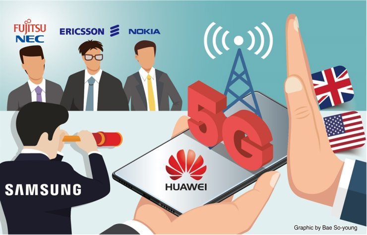 Will Samsung benefit from rising Huawei ban?