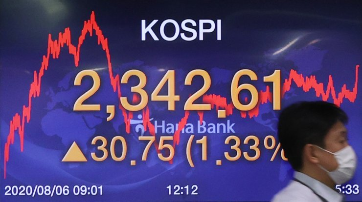 A dealer walks past a screen displaying the KOSPI's closing price at a dealing room in Hana Bank, central Seoul, Thursday. The KOSPI hit its highest level in 22 months, as individual investors continued a buying spree of tech and bio related stocks. / Yonhap
