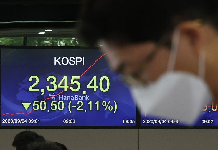 KOSPI index is displayed at Hana Bank's dealing room in Myeongdong in Seoul's Jung-gu District, Friday. Yonhap
