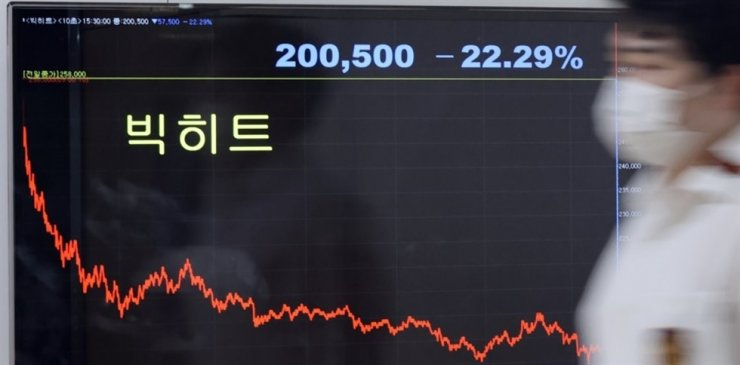 Seen above is a stock trading board in Seoul, which shows a fall of Big Hit Entertainment's stock value, Friday. The music label went public Thursday with much fanfare, but reported drops for two consecutive days. Yonhap