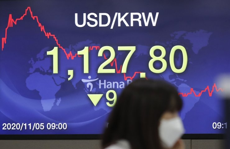 A screen shows the foreign exchange rate between the U.S. dollar and Korean won in a dealing room at Hana Bank in Seoul, Nov. 5. AP-Yonhap