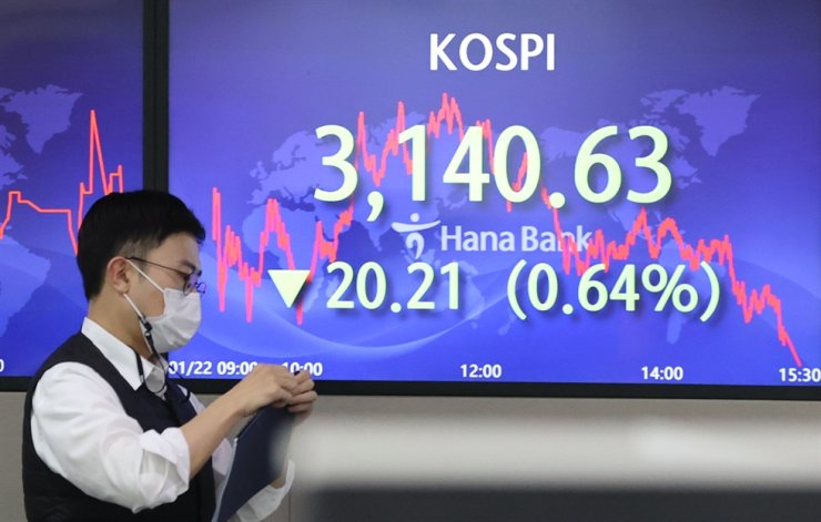 Electronic signboards at a Hana Bank dealing room in Seoul show the benchmark Korea Composite Stock Price Index (KOSPI) closed at 3,140.63, Friday, down 20.21 points or 0.64 percent from the previous session's close. / Yonhap