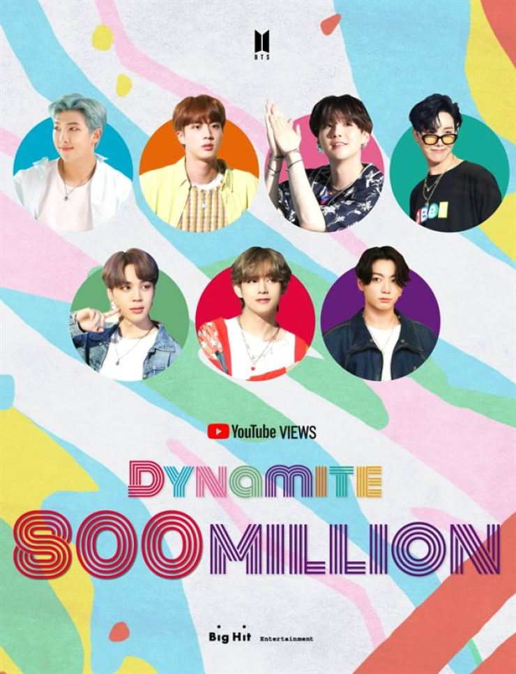 BTS' 'Dynamite' music video has racked up 800 million views on YouTube, Jan. 24. / Courtesy of Big Hit Entertainment