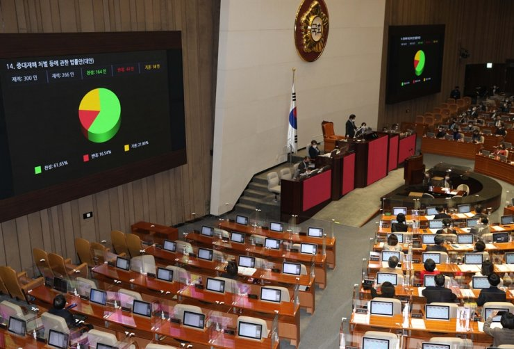 Lawmakers pass the severe disaster law that would increase punishment of business owners and CEOs for workplace accidents during the National Assembly's Jan. 8 plenary session. Korea Times photo by Oh Dae-keun