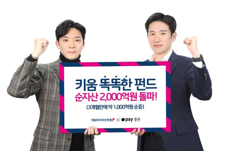 Models promote Kiwoom Asset Management's 'smart' fund product. The fund attracted 200 billion won ($176 million) in the 13 months after its launch in January 2020. The company said its sales were rising rapidly attracting 100 billion won in the past three months. Courtesy of Kiwoom Asset Management