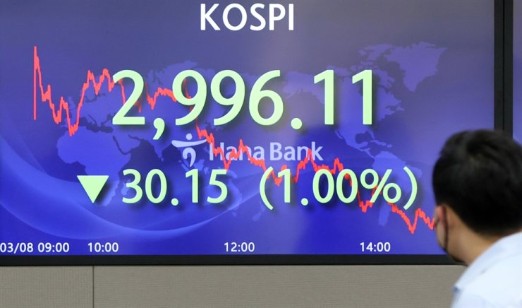 A man checks the Korea Composite Stock Price Index at the Hana Bank office in Seoul, Monday. Yonhap