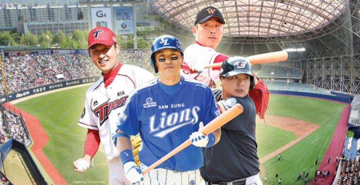 From left are Yoon Suk-min of the Kia Tigers; Lee Seung-youp of the Samsung Lions; Jung Woo-ram of the Hanwha Eagles; and Kim Tae-kyun of the Hanwha Eagles. / Graphic by Cho Sang-won