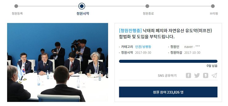 The petition on the South Korean Presidential Office's homepage seeking to abolish the criminal status of abortion had attracted the signatures of 233,826 people as of Monday 4 p.m. The petition aims to 'abolish abortion's criminality and legalize imports of Mifegyne that helps pregnant women naturally miscarry their fetus.' / Captured from presidential office's homepage