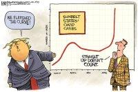 Trump COVID-19 curve