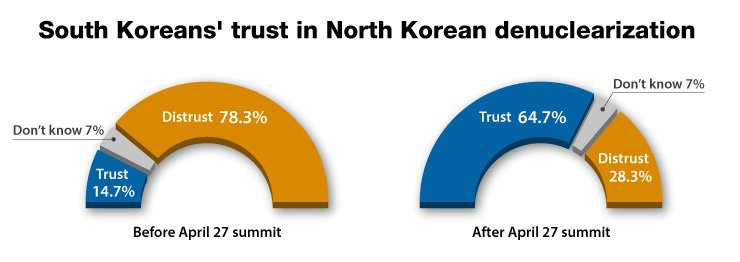 / Korea Times graphic by Lee Jong-eun
