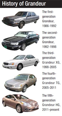 2017 grandeur suggests hyundai motor 39 s future identity for History of hyundai motor company