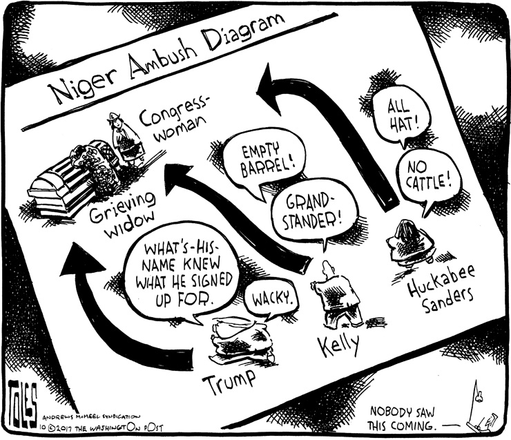Diagram Of Ambush