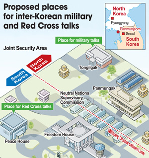 Military, Red Cross talks offered to North Korea – Korea Times