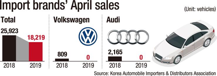 Volkswagen's Arteon / Courtesy of Volkswagen Korea
